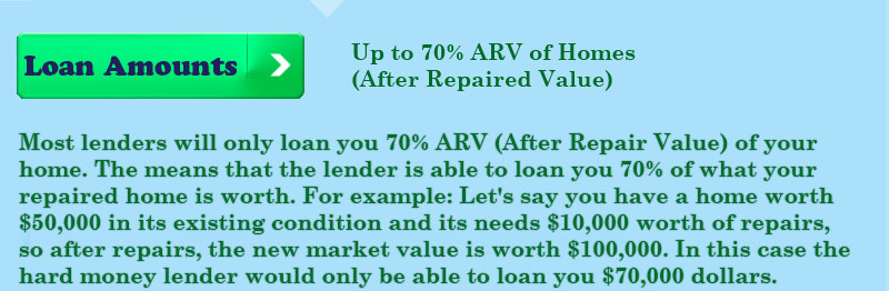 ARV-loan-percentage-amounts-hard-money-loans